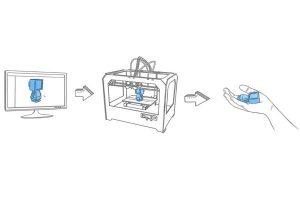 הדפסות תלת מימד